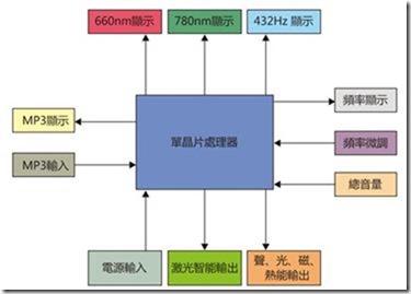 clip_image042[1]