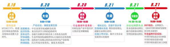 2019印刷包装产业经济论坛暨全国印刷经理人年会即将召开(图6)