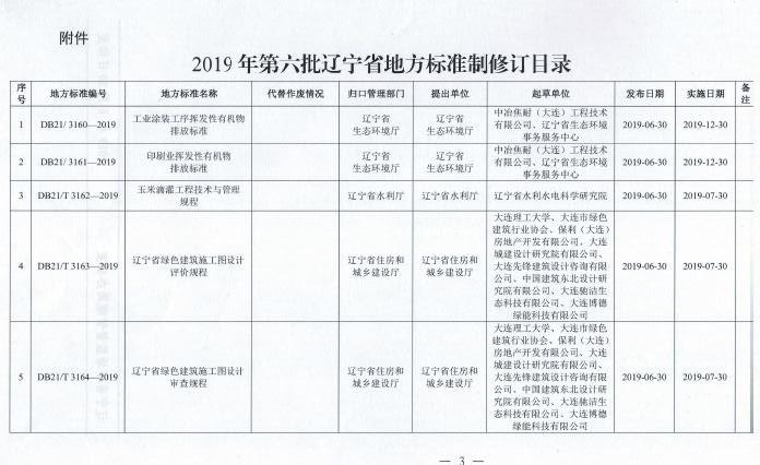 辽宁:工业涂装和印刷挥发性有机物排放标准发布(图3)