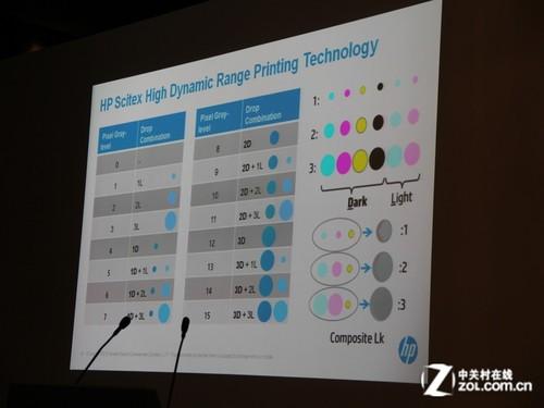 惠普全新Latex提升工业印刷质量与效率