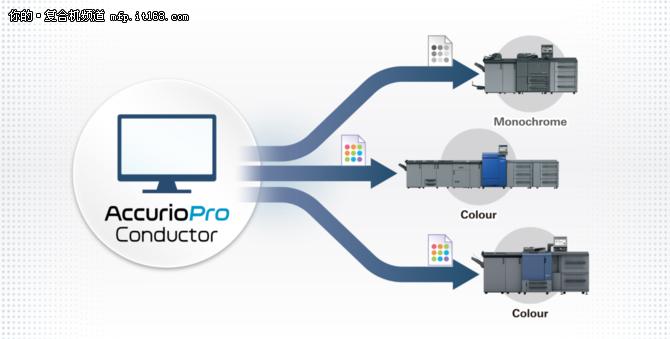 数字化印刷集中管理方案解析